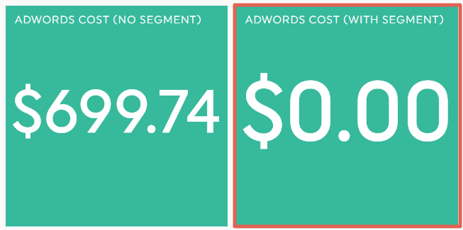 google-analytics-adwords-no-data-segment