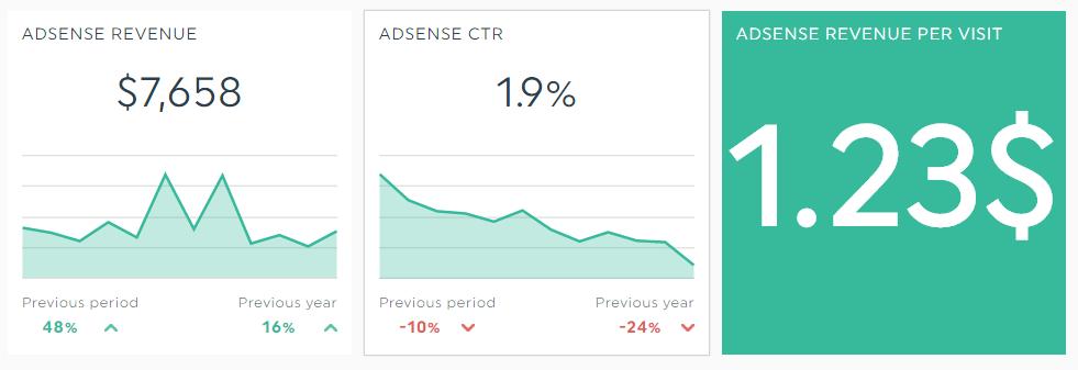 adsense-kpi-metrics