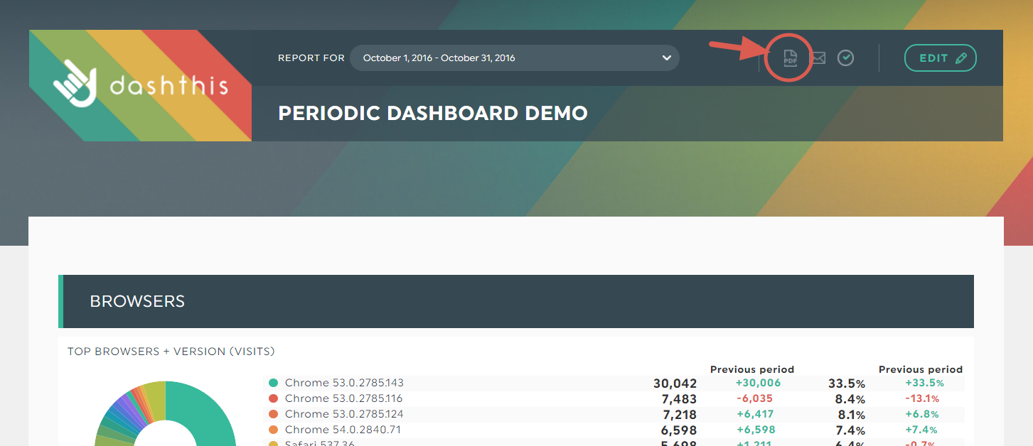 How to download a PDF of my dashboard? - DashThis