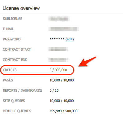 Searchmetrics - Credits2