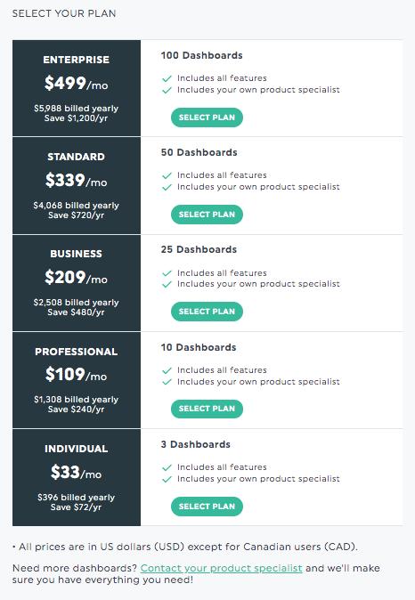 Plan&Billing - Plans List
