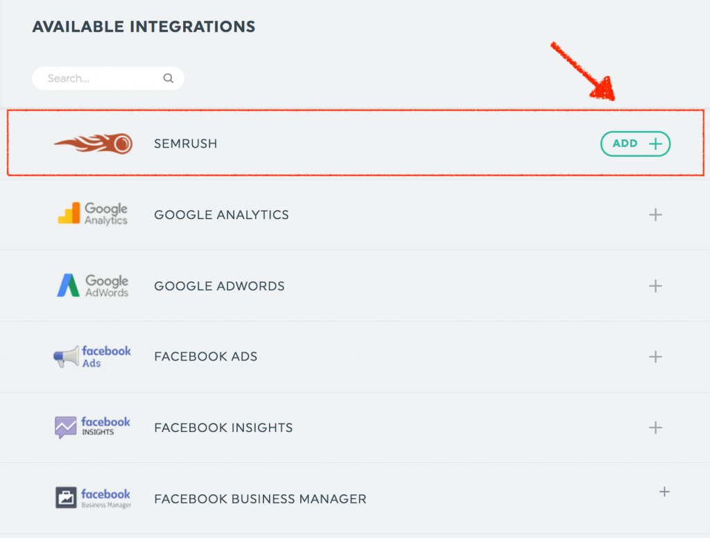 SEMrush integration